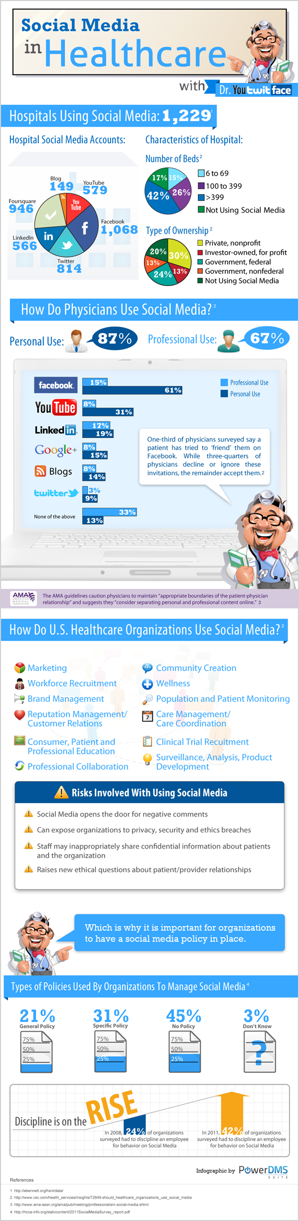 healthcare-social-media-infographic-600