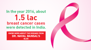 breast_cancer_small